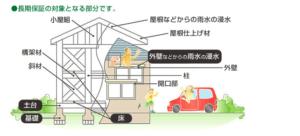 株式会社東亜建設の画像4